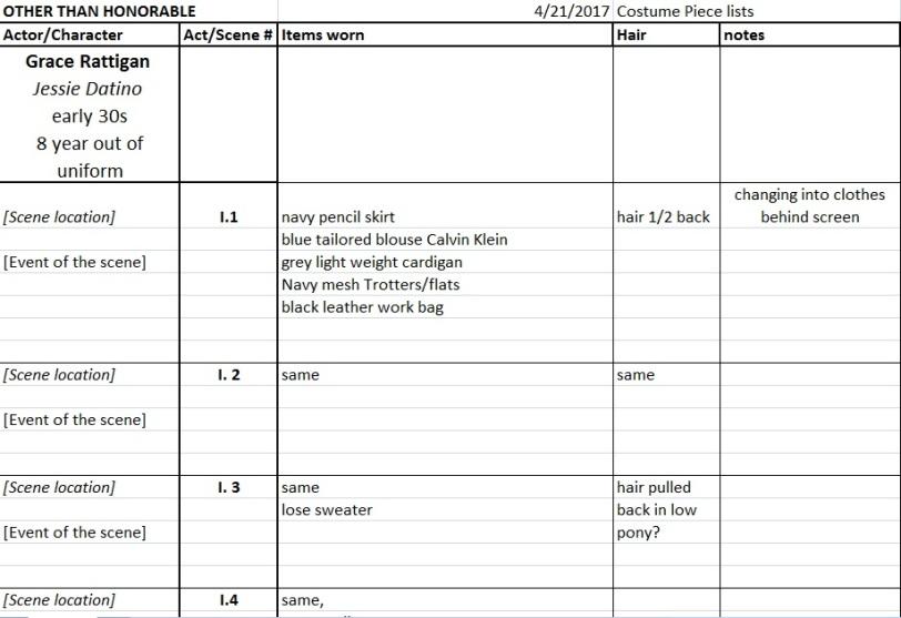Grace costume piece list